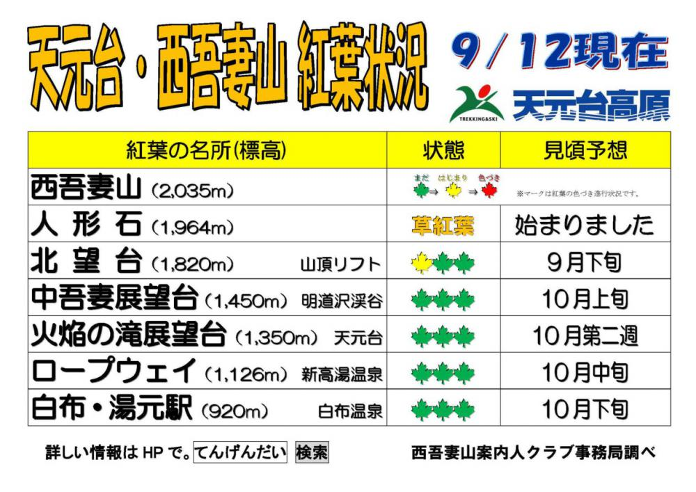 天元台・西吾妻山 紅葉情報(9/12現在):画像